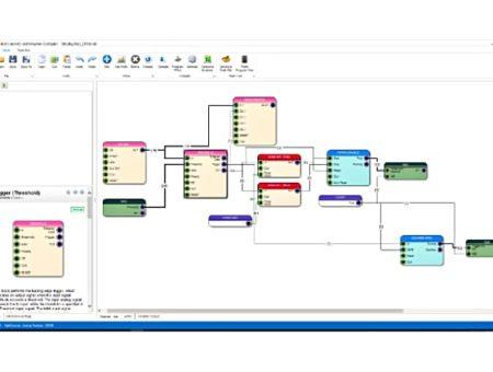 Logiciel Outil de programmation FPGA