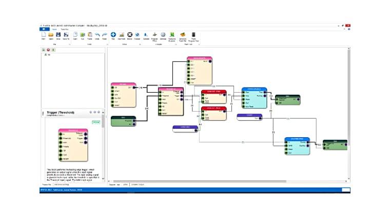 Outil de programmation FPGA